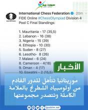 موريتانيا تتأهل للدور ماقبل الأخير من أولومبياد الشطرنج